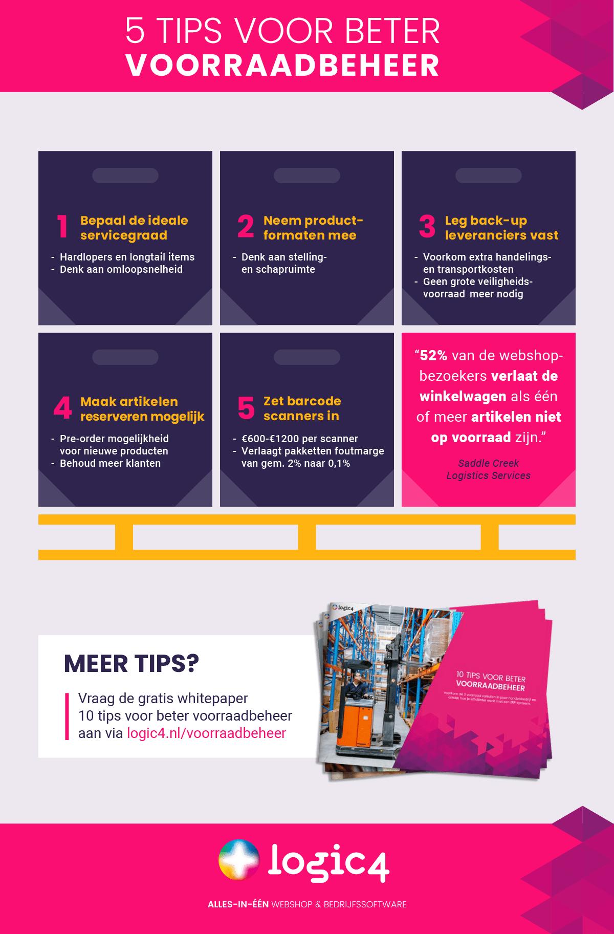 infographic-5-tips-beter-voorraadbeheer